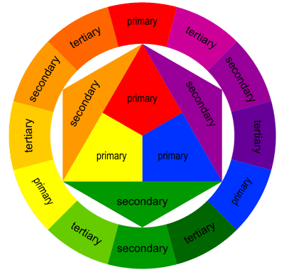 colour theory the colour wheel and its use in interior design amanda celeste mulquiney. Black Bedroom Furniture Sets. Home Design Ideas