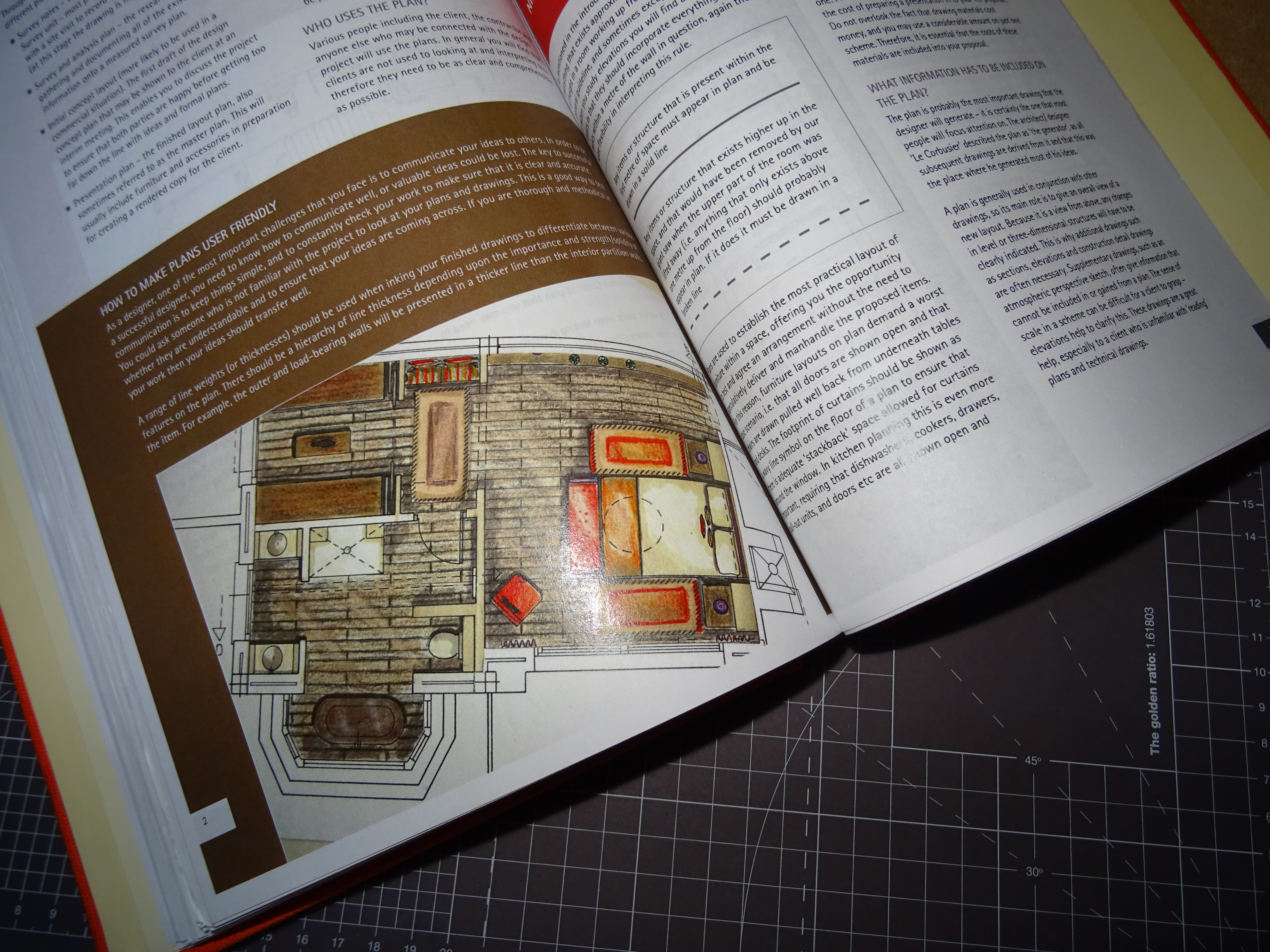 Interior Design Diploma At KLC Ive Submitted My First Project