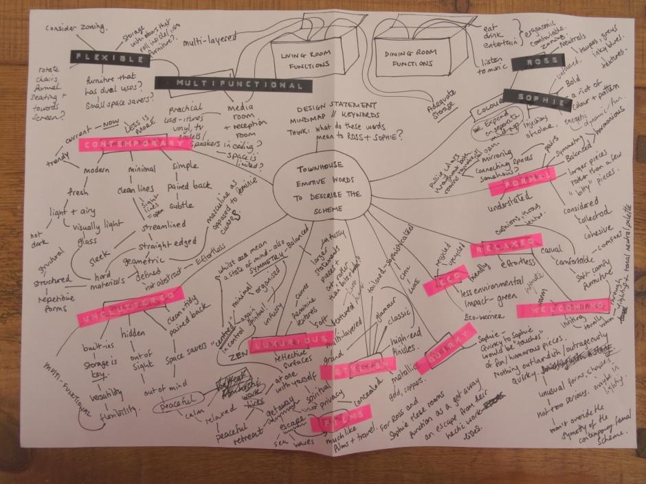P2 Design Analysis 3