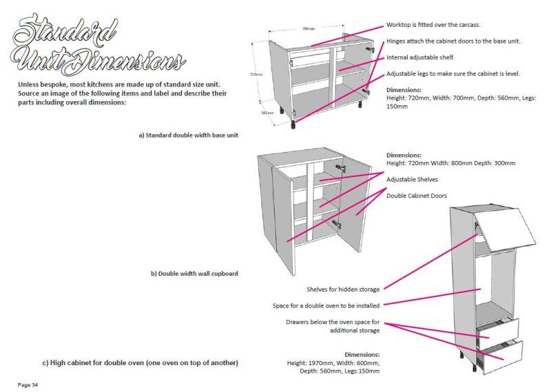 Standard Unit Dimensions